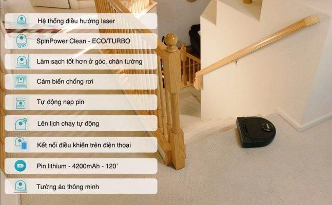 D6 Connected Anh Chuc Nang Web Min 1
