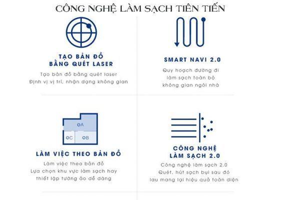 Robot Thong Minh Hut Bui Va Lau Nha Tu Dong Ecovacs Deebot Dn55 Vvvv