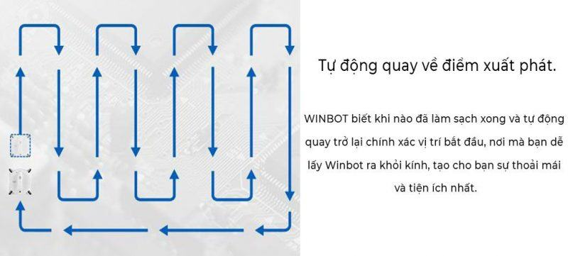 Selling Point 1505699055the Floor Cleaning Robot Winbot 950 Advantage